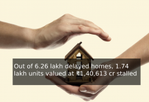 Out of 6.26 lakh delayed homes, 1.74 lakh units valued at ₹1,40,613 cr stalled